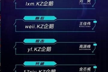 【2021战队巡礼】KZ剑拔弩张蓄势待发